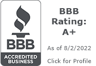 Zia Health and Wellness, Corporation BBB Business Review